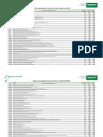 Tabela de Coparticipação Unimed Norte do Paraná - Vigência 01.01.2019.pdf
