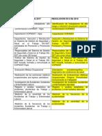 cuadro-comparativo-resolucion-0312-y-1111-estandares-minimos-docx.pdf