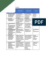 Compromisos de gestión.docx