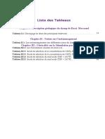Liste des Tableau.doc