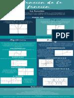 infografia funcion de la función