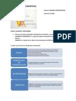 Cuestionario Tejidos periodontales