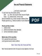 Securities & Financial Statements