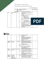 procedure- lesson plan TP 5