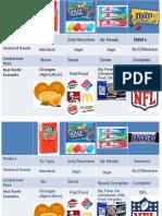 AP economics_ch_7_market_structures_new
