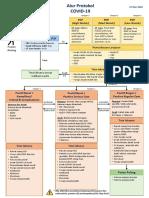 FINAL - Protokol COVID - Tata Laksana.pdf