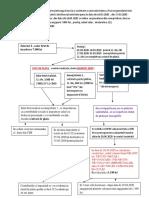 ST IN STATELE DE PLATA DECL-PL.pdf