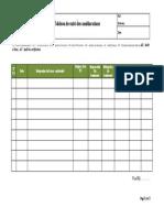 CANVAS Tableau de suivi des améliorations( V01 )