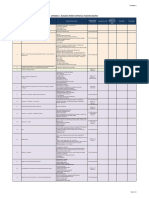 BUILDING PERMIT APPROVAL TRACKING MATRIX
