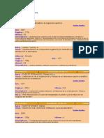 Libros de laboratorio quimico