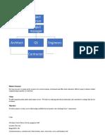 Team Building and Development Presentataion