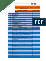 tabla_actividades_tarifas_2020_industriaycomercio.pdf