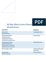 60 Side Effects Every Pharmacist Should Know