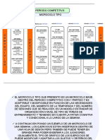MICROCICLO TIPO.pdf
