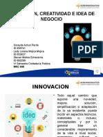 ACTIVIDAD 3 INNOVACION , CREATIVIDAD E IDEA DE NEGOCIO