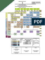 Plan_de_Estudios_ICIV-FAEDIS_Mar_2012.pdf-