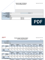 General Ledger Trial Balance with Periods Balancing