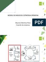 modelo de negocio_ESTRATEGIA OPERATIVA 2019-2