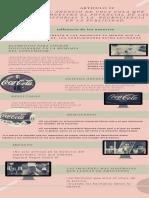 Infografía Artículo #2