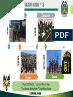 HABILIDADES COMUNICATIVAS LINEA DE TIEMPO.pdf