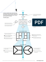 where-to-start.pdf