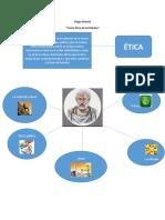 Mapa Mental Etica profesional