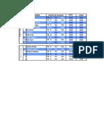 Datos cuentas 22082019