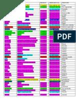 62429782-Verbos-Analizados-de-Eutropio.doc