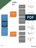 Cuadro sinóptico distribuciones de probabilidad