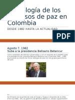 Cronología de los procesos de paz en Colombia.pptx