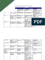 Capítulo 1 Planificación - Libro 3 Diagnóstico - DOFA Dimensión Social
