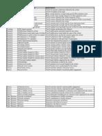APAC Recommendations Criteria List