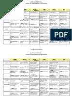 Final - Propuesta Verbos para Objetivos Específicos de 1º-11º