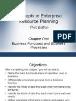 Business Processes.ppt