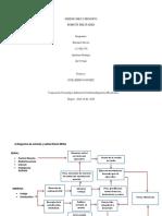 TALLER PACRCIAL 2 CORTE DISEÑO MECATRONICO-PDF
