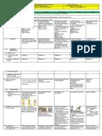 DLL Q4 All subject Week 2 (2).docx