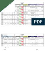 1.Risk - Analysis - IITH-100819
