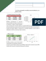 Análisis macroeconomico España