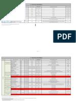 TABELLA REQUISITI LM.pdf