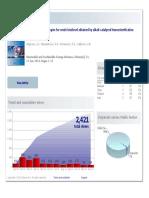 Author Alert Dashboard - Target to Export Stojković 2014