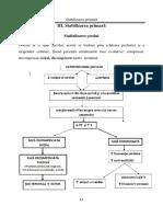 3.stabilizarea primară.pdf