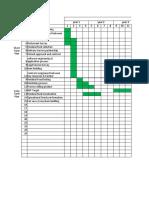 Gantt Chart pitch deck sasin
