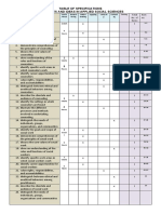 Table of Specification for applied social science