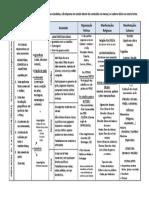 Quadro_grécia.pdf