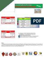 Resultados da 8ª Jornada do Campeonato Distrital da AF Portalegre em Futsal