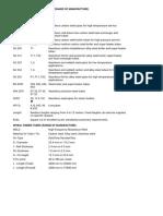 Range & Specifications