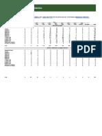 20680-i24-Ashfield (a)-NSW (Statistical Local Area)