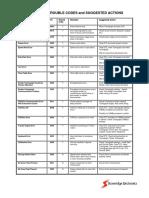 DTC_UK.pdf