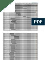 Modelo Cronograma FF e F