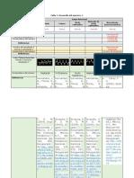 Fórmulas Unidad 3.docx